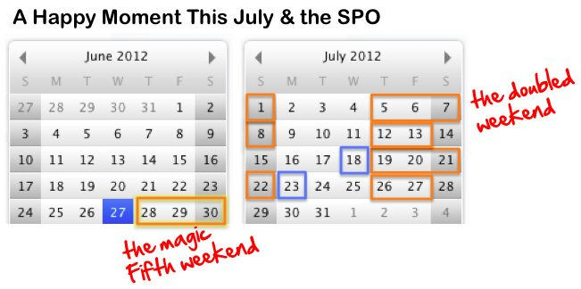 """July 2012 the SPO delivers a """"fifth"""" weekend"""