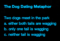 dating metaphors Dating fishing metaphors dating is fishing, finding a mate is landing a fish the one that got away: (implied) a mate or date is a fish that struggles, and must be kept from leaving on its.