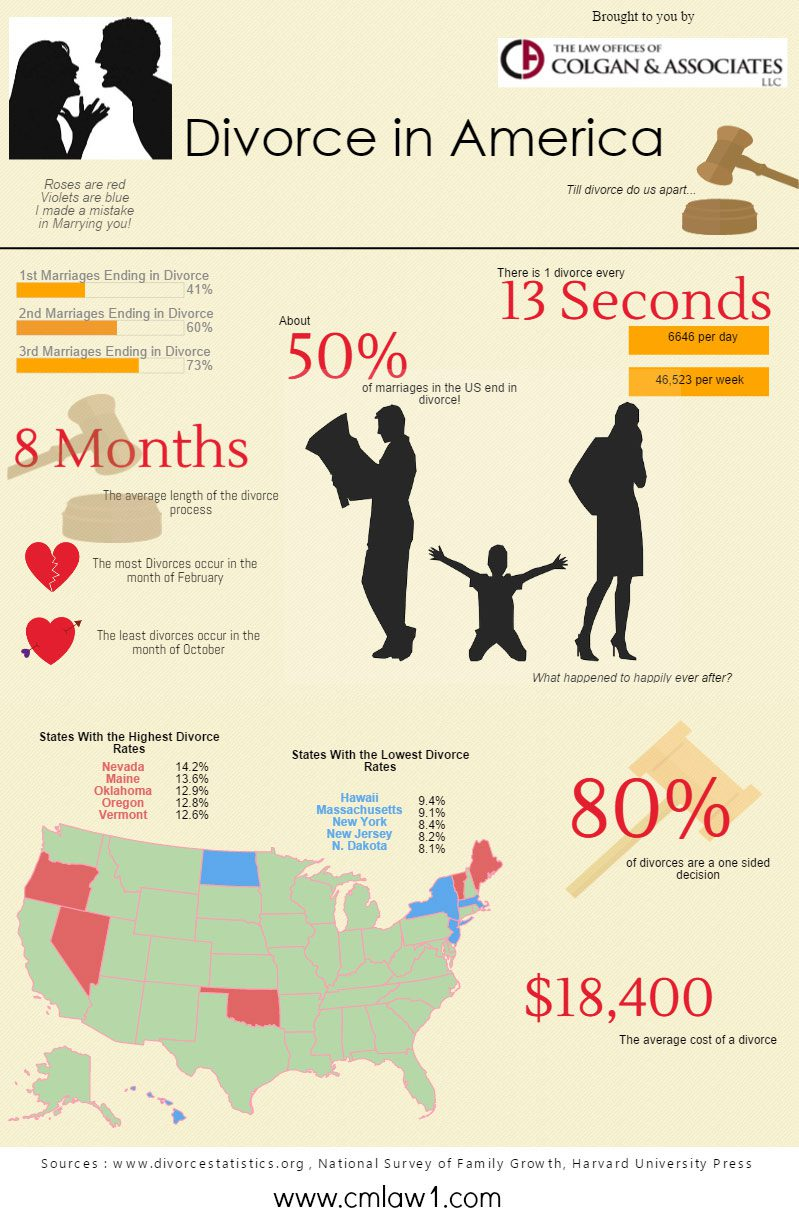 divorce-infographic_comp